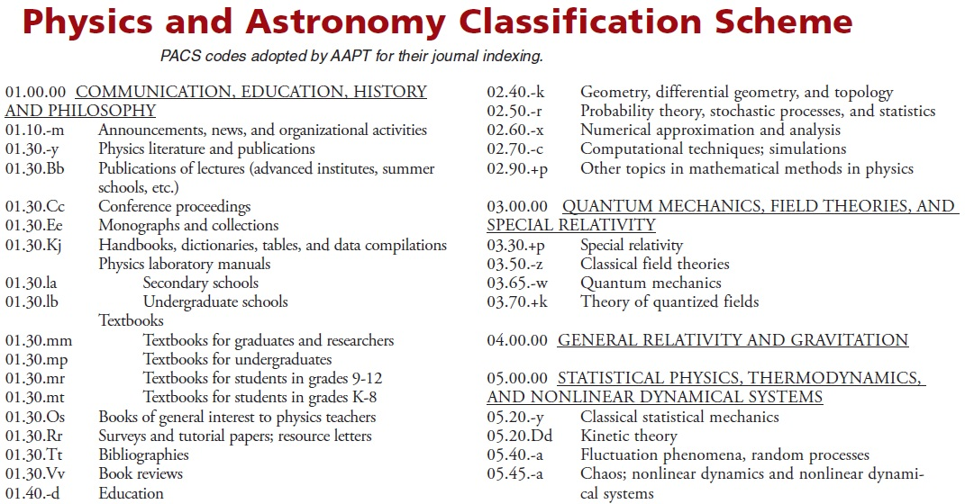 کدبندی فیزیک و نجوم Pacs