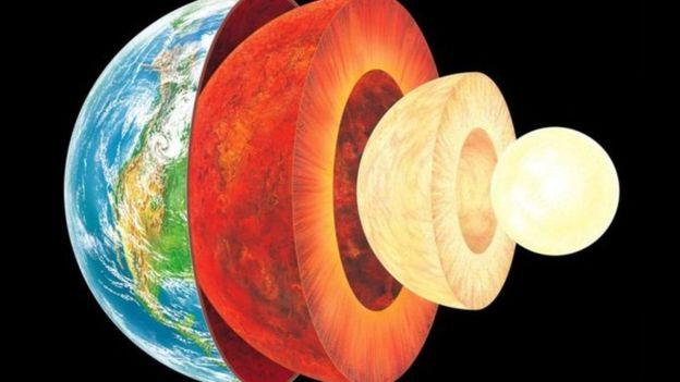 معمای آخرین 'عنصر کشف نشده' هسته کره زمین حل شد
